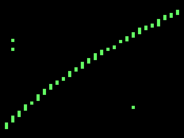 Trying to draw a straight line across the screen ends up looking curved because it uses a linear approximate distortion adjustment algorithm. Note that the spaces between the bars is because of the limited horizontal resolution  partly due to the angle  mostly due to hacks for how slow python is.