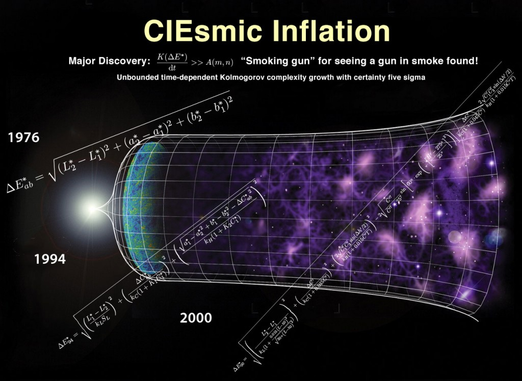 CIEsmic-Inflation